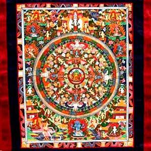 Shakyamuni Mandala Thangka Painting