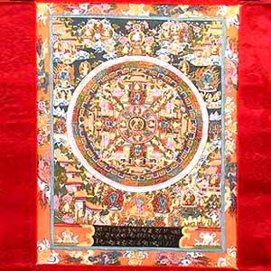 Medicine Buddha Mandala: Thangka Painting