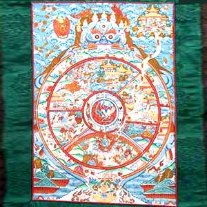 Wheel of Life - Blue Thangka Painting